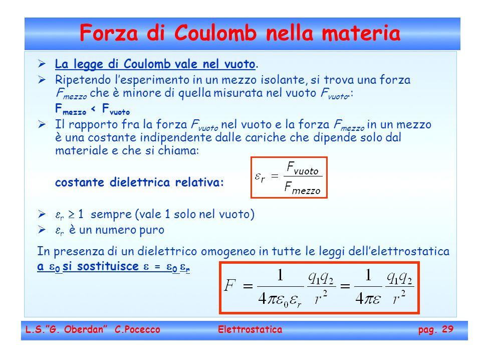 Forza di Coulomb nella materia L.S.G. Oberdan C.Pocecco Elettrostatica pag. 29 La legge di Coulomb vale nel vuoto. Ripetendo lesperimento in un mezzo