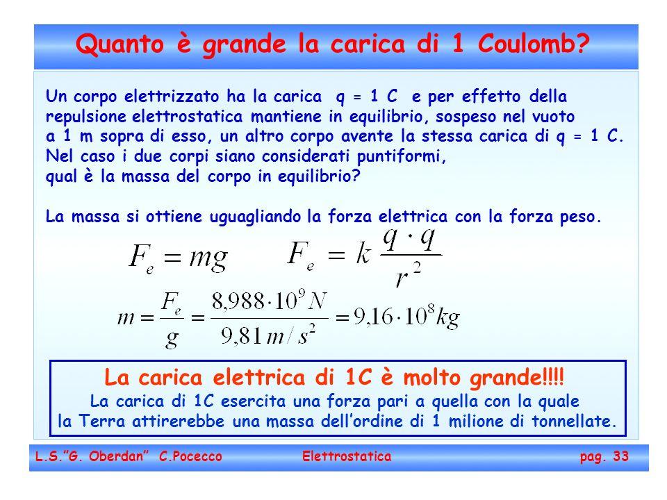 Quanto è grande la carica di 1 Coulomb? L.S.G. Oberdan C.Pocecco Elettrostatica pag. 33 Un corpo elettrizzato ha la carica q = 1 C e per effetto della