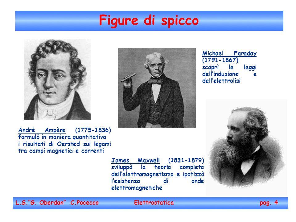 Figure di spicco L.S.G. Oberdan C.Pocecco Elettrostatica pag. 4 André Ampère (1775-1836) formulò in maniera quantitativa i risultati di Oersted sui le