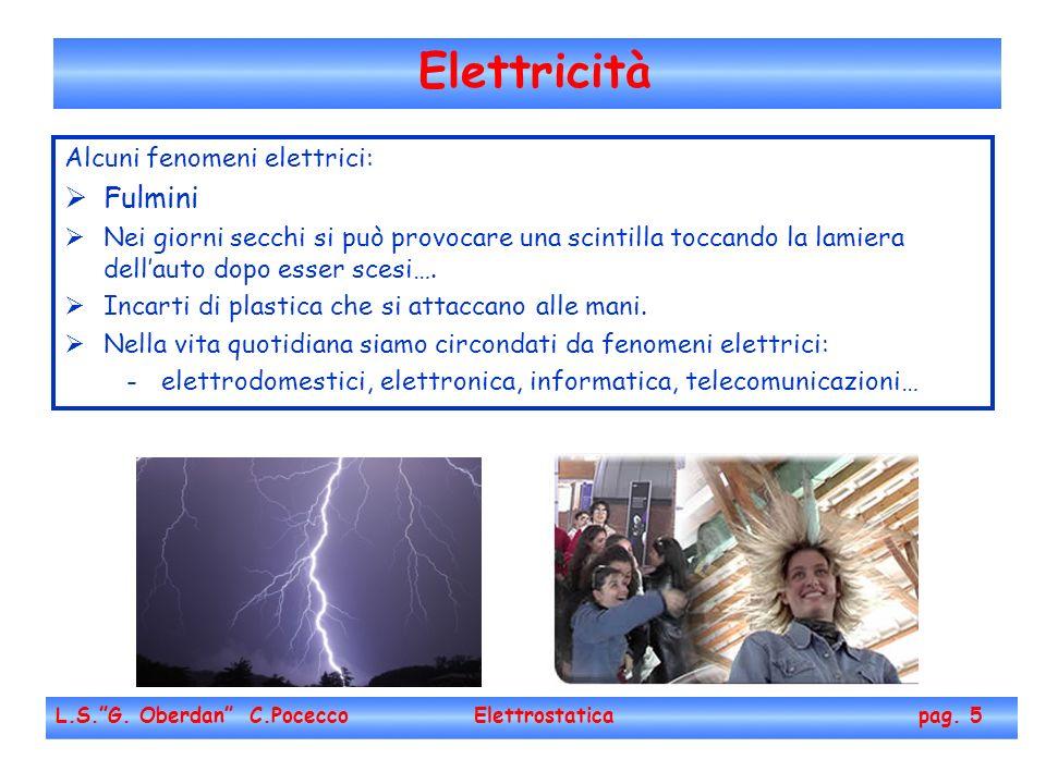Elettricità L.S.G. Oberdan C.Pocecco Elettrostatica pag. 5 Alcuni fenomeni elettrici: Fulmini Nei giorni secchi si può provocare una scintilla toccand