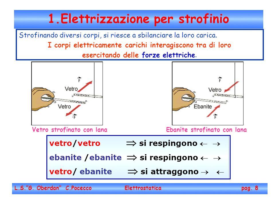 1.Elettrizzazione per strofinio L.S.G. Oberdan C.Pocecco Elettrostatica pag. 8 Strofinando diversi corpi, si riesce a sbilanciare la loro carica. I co