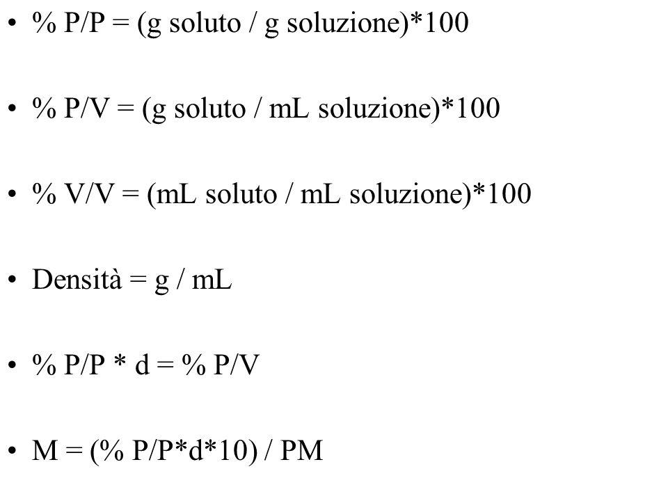 % P/P = (g soluto / g soluzione)*100 % P/V = (g soluto / mL soluzione)*100 % V/V = (mL soluto / mL soluzione)*100 Densità = g / mL % P/P * d = % P/V M