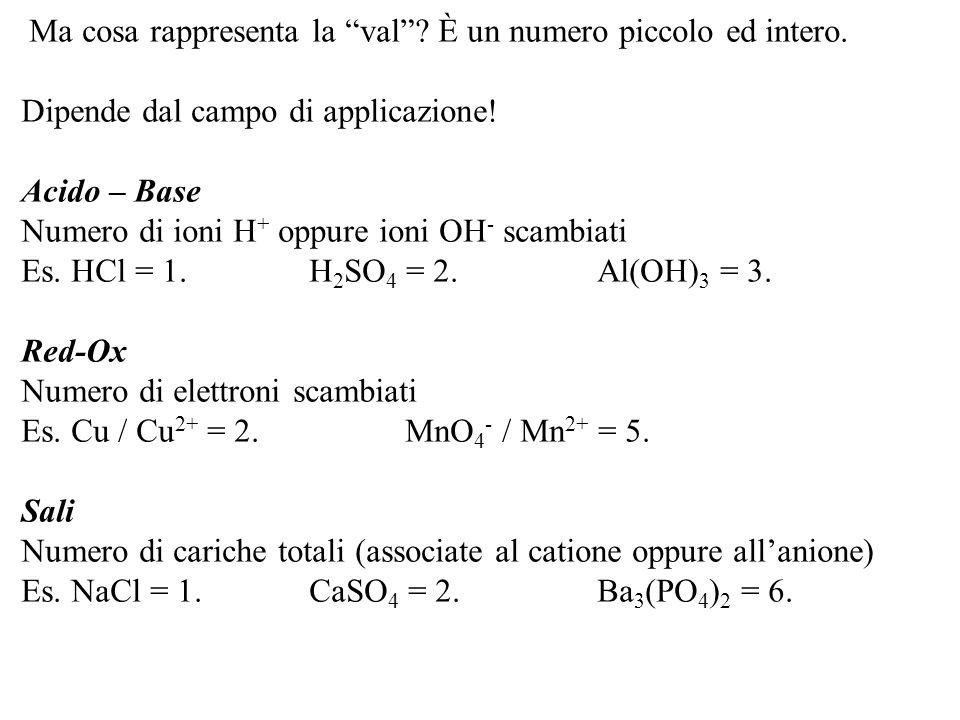 Ma cosa rappresenta la val? È un numero piccolo ed intero. Dipende dal campo di applicazione! Acido – Base Numero di ioni H + oppure ioni OH - scambia
