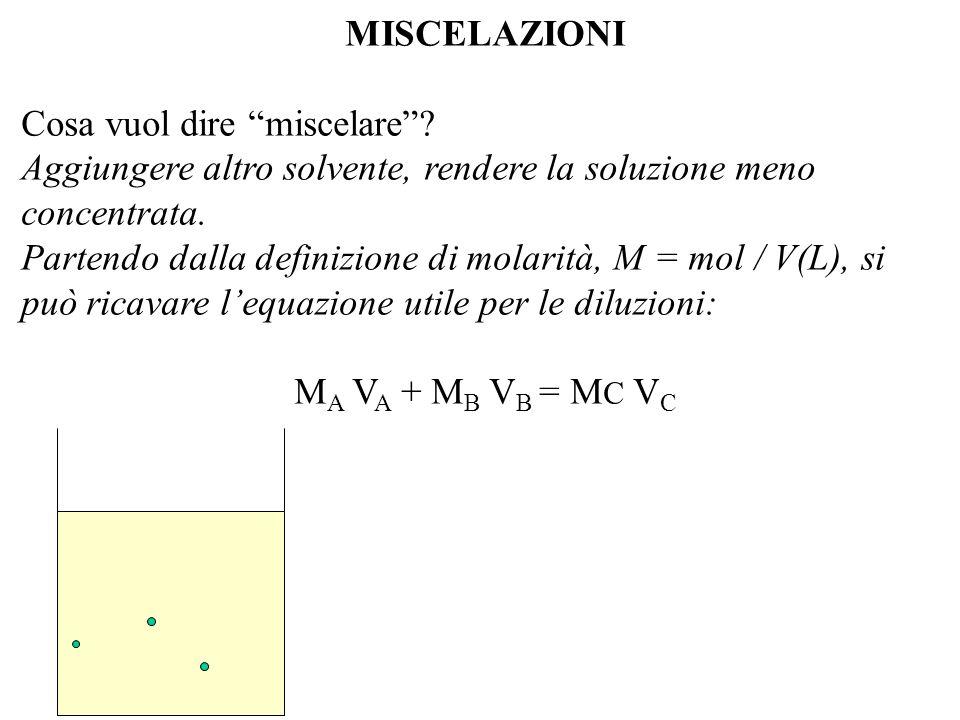 MISCELAZIONI Cosa vuol dire miscelare? Aggiungere altro solvente, rendere la soluzione meno concentrata. Partendo dalla definizione di molarità, M = m