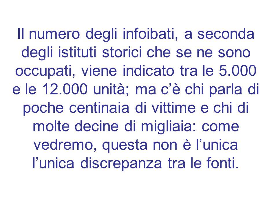 * Sotto l occupazione nazista nelle provincie orientali, di Galliano Fogar - Del Bianco editore, Udine 1968 * Dall Irredentismo alla Resistenza nelle provincie adriatiche, di Gabriele Clocchiatti - Udine 1966 A pag.