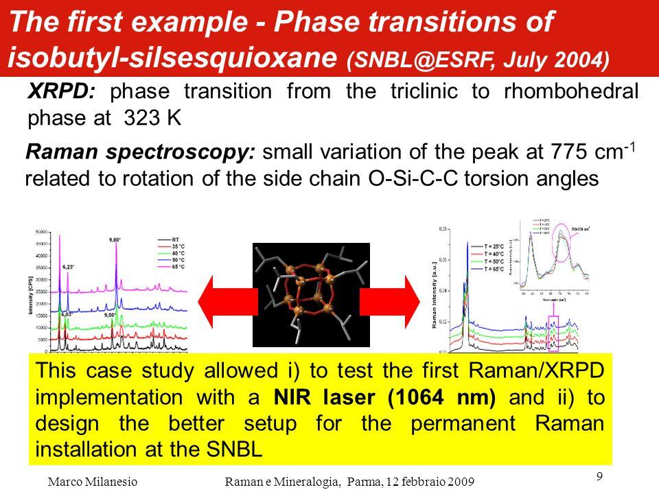 Raman e Mineralogia, Parma, 12 febbraio 2009 SNBL layout with Raman Optics A+B HRPD + XAFS PD +Single x-tal B-HutchA-HutchPrep-lab Raman Excitation laser Raman return