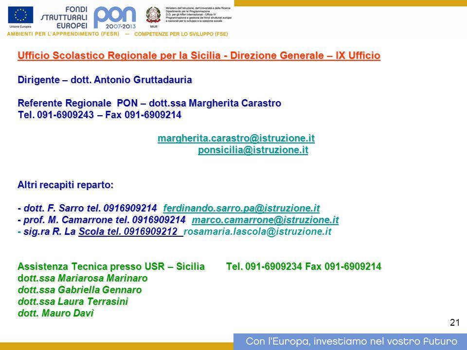 21 Ufficio Scolastico Regionale per la Sicilia - Direzione Generale – IX Ufficio Dirigente – dott. Antonio Gruttadauria Referente Regionale PON – dott