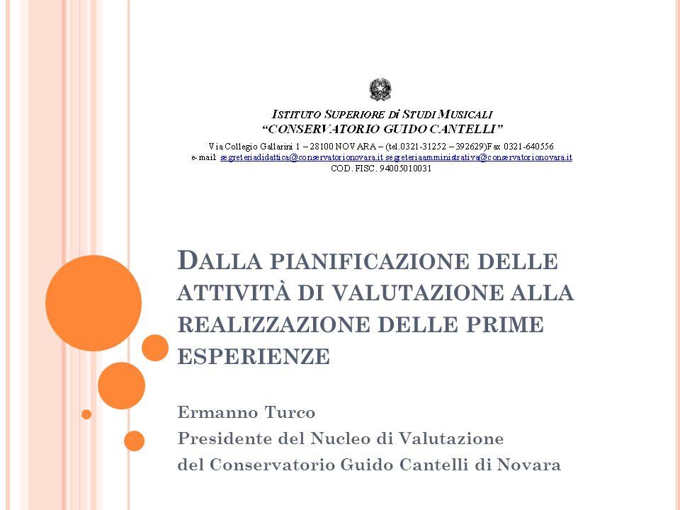 12 A LCUNI R ISULTATI : ATTIVITÀ DIDATTICHE E DI STUDIO Ermanno Turco - Conservatorio G.