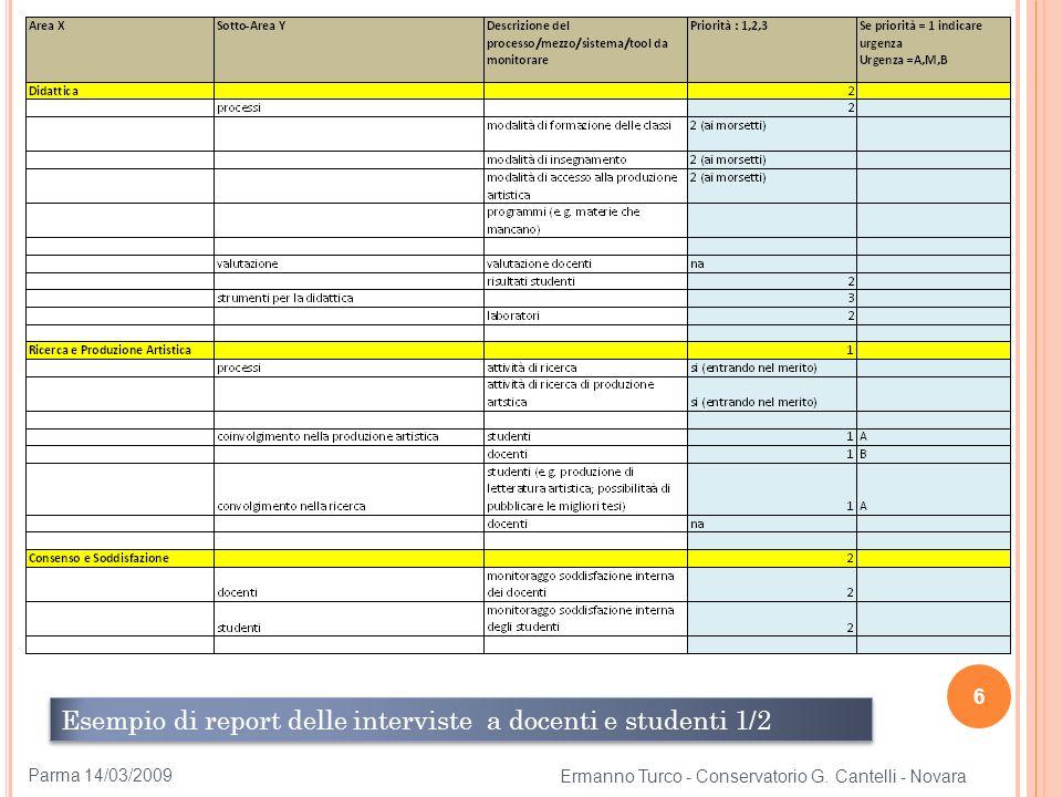 Esempio di report delle interviste a docenti e studenti 1/2 6 Ermanno Turco - Conservatorio G. Cantelli - Novara Parma 14/03/2009