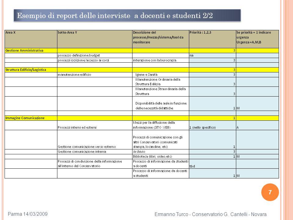Esempio di report delle interviste a docenti e studenti 2/2 7 Ermanno Turco - Conservatorio G. Cantelli - Novara Parma 14/03/2009