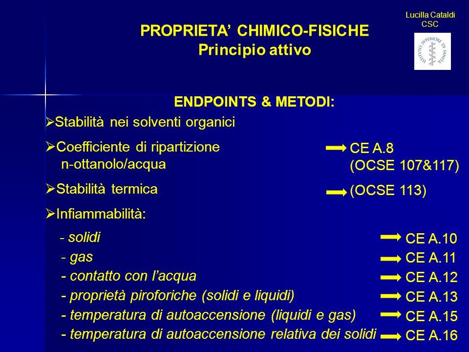 Lucilla Cataldi CSC PROPRIETA CHIMICO-FISICHE Principio attivo ENDPOINTS & METODI: Stabilità nei solventi organici Coefficiente di ripartizione n-otta