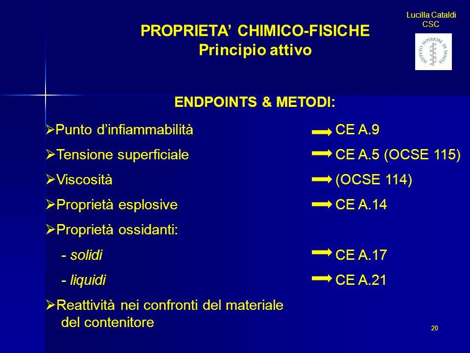 20 Lucilla Cataldi CSC PROPRIETA CHIMICO-FISICHE Principio attivo ENDPOINTS & METODI: Punto dinfiammabilità Tensione superficiale Viscosità Proprietà