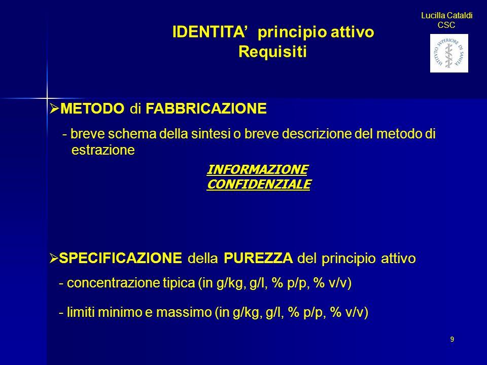 IDENTITA principio attivo Requisiti METODO di FABBRICAZIONE - breve schema della sintesi o breve descrizione del metodo di estrazione SPECIFICAZIONE d