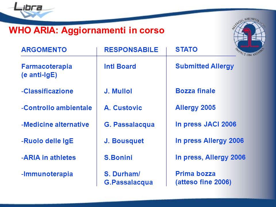 ARGOMENTO Farmacoterapia (e anti-IgE) -Classificazione -Controllo ambientale -Medicine alternative -Ruolo delle IgE -ARIA in athletes -Immunoterapia W