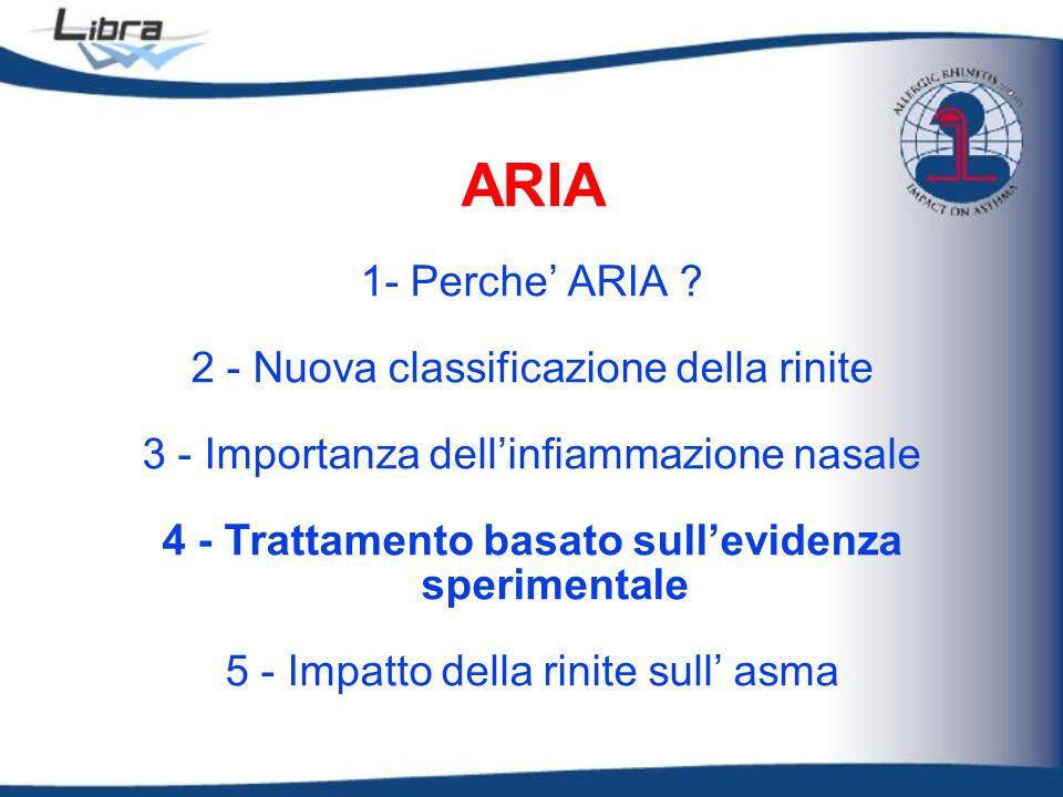 ARIA 1- Perche ARIA ? 2 - Nuova classificazione della rinite 3 - Importanza dellinfiammazione nasale 4 - Trattamento basato sullevidenza sperimentale