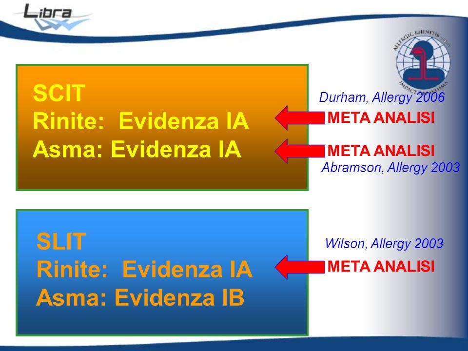 SCIT Rinite: Evidenza IA Asma: Evidenza IA SLIT Rinite: Evidenza IA Asma: Evidenza IB META ANALISI Durham, Allergy 2006 Abramson, Allergy 2003 Wilson,