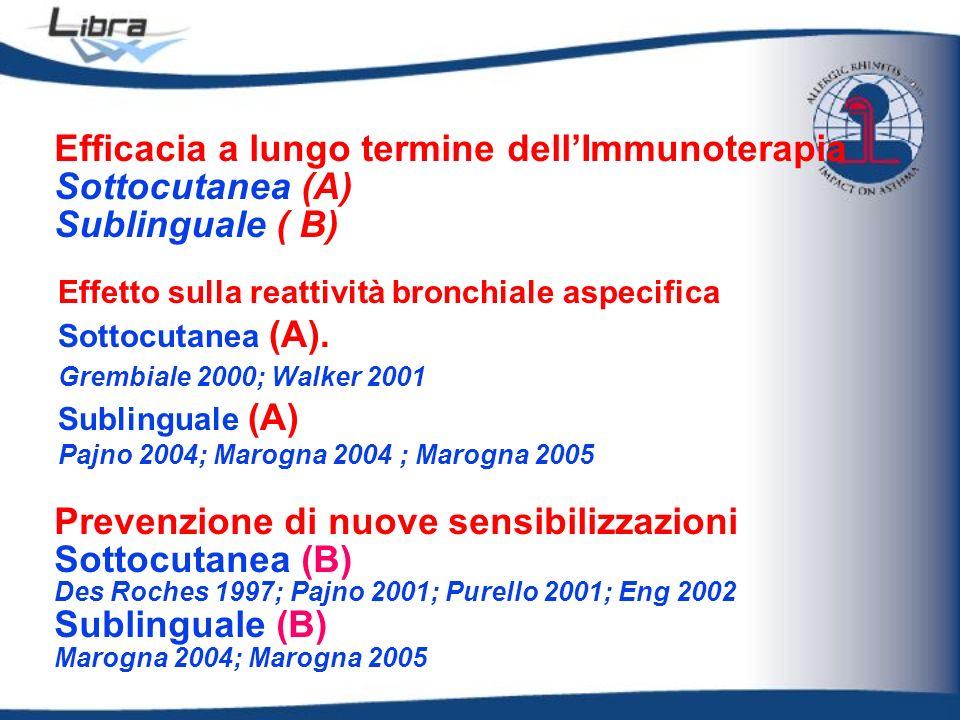 Efficacia a lungo termine dellImmunoterapia Sottocutanea (A) Sublinguale ( B) Prevenzione di nuove sensibilizzazioni Sottocutanea (B) Des Roches 1997;