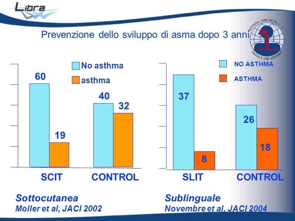 SCITCONTROL 60 19 40 32 No asthma asthma Sottocutanea Moller et al, JACI 2002 SLITCONTROL 37 8 26 18 NO ASTHMA ASTHMA Sublinguale Novembre et al, JACI
