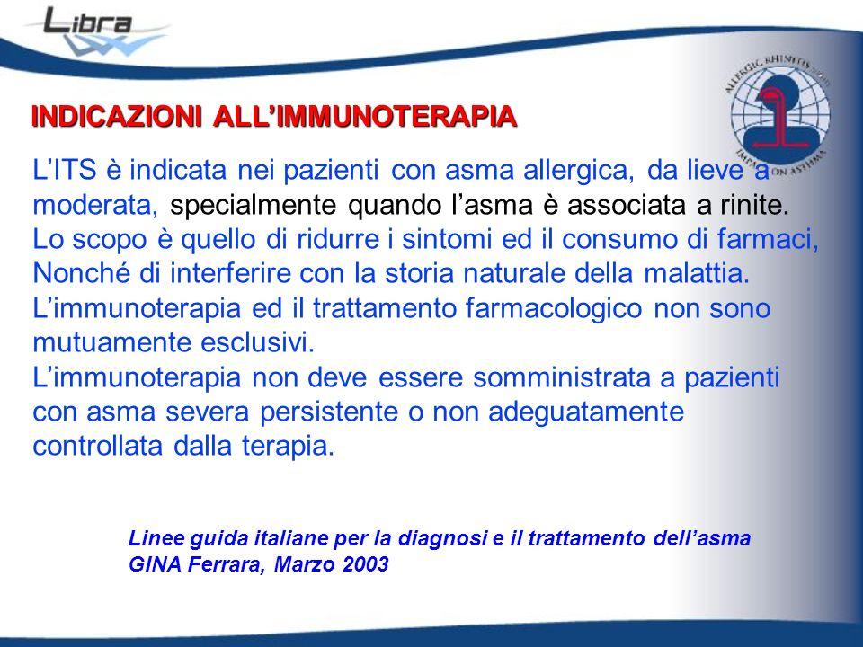 Linee guida italiane per la diagnosi e il trattamento dellasma GINA Ferrara, Marzo 2003 INDICAZIONI ALLIMMUNOTERAPIA LITS è indicata nei pazienti con