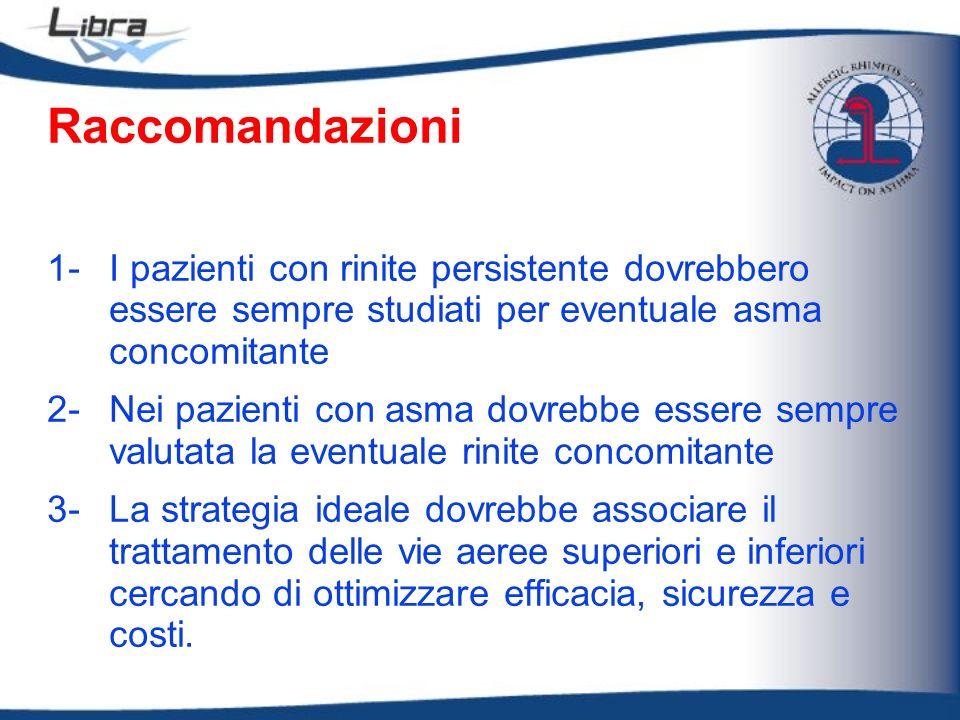 Raccomandazioni 1- I pazienti con rinite persistente dovrebbero essere sempre studiati per eventuale asma concomitante 2- Nei pazienti con asma dovreb