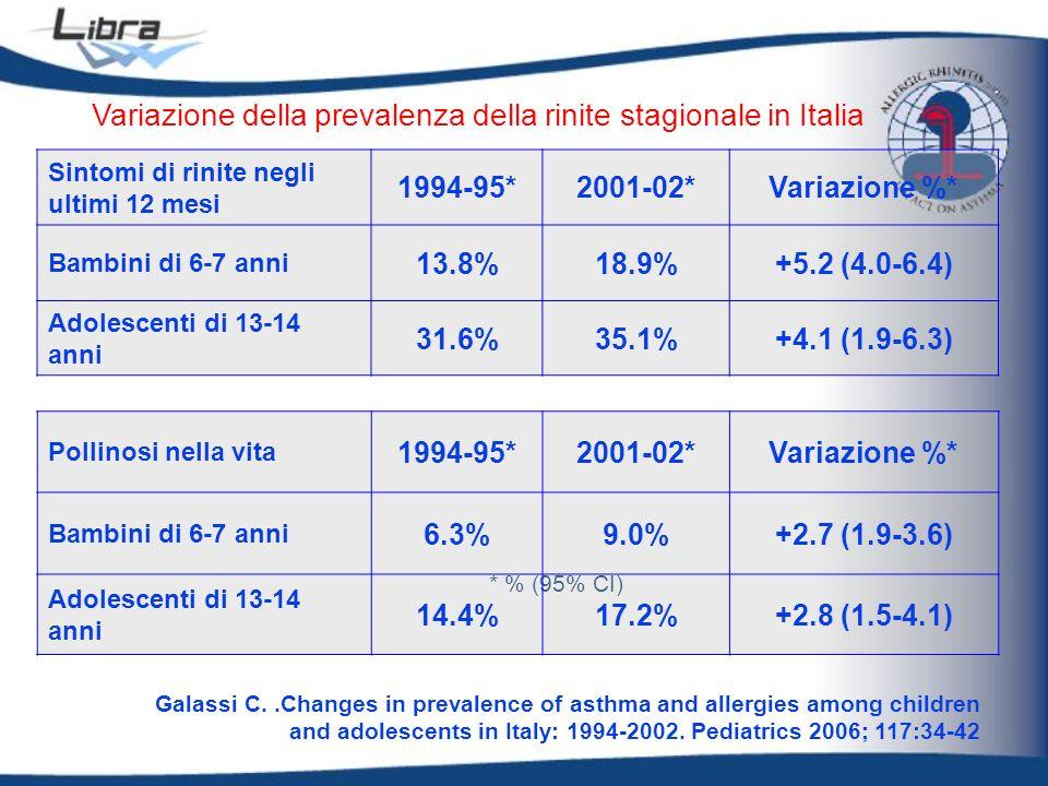 Variazione della prevalenza della rinite stagionale in Italia Galassi C..Changes in prevalence of asthma and allergies among children and adolescents