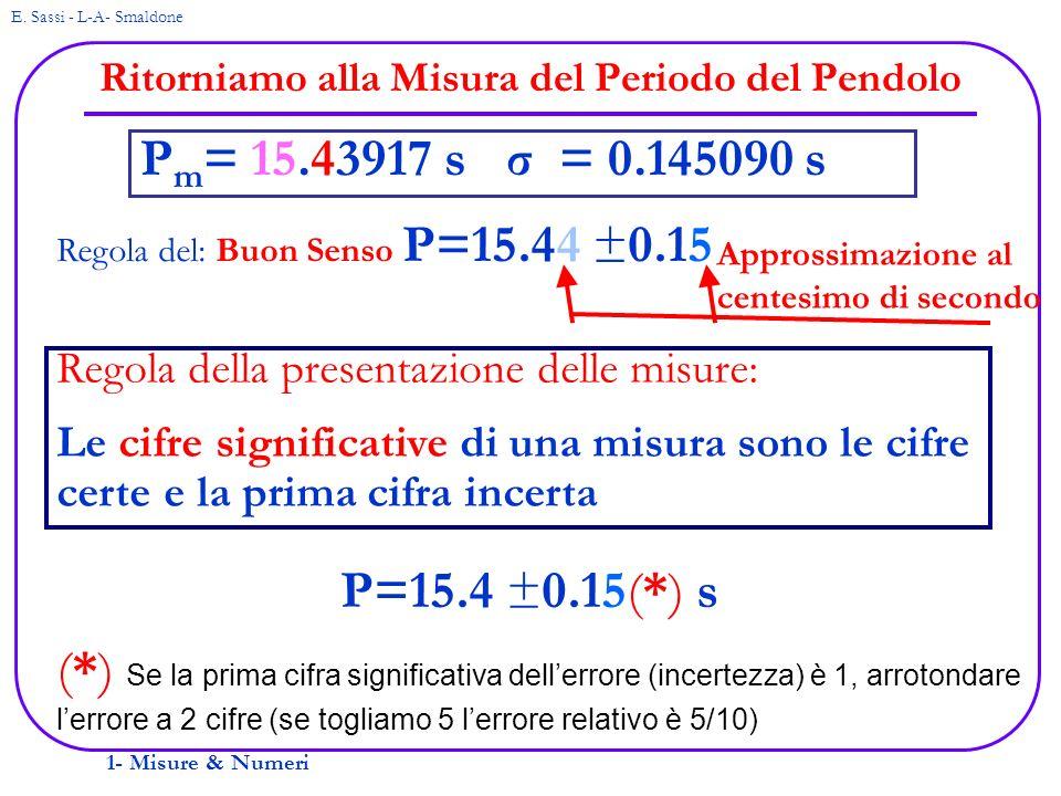 1- Misure & Numeri E. Sassi - L-A- Smaldone Ritorniamo alla Misura del Periodo del Pendolo Regola del: Buon Senso P=15.44 ±0.15 P m = 15.43917 s σ = 0