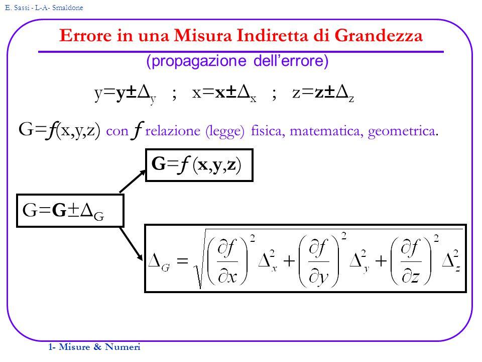 1- Misure & Numeri E. Sassi - L-A- Smaldone Errore in una Misura Indiretta di Grandezza (propagazione dellerrore) y=y±Δ y ; x=x±Δ x ; z=z±Δ z G= f (x,