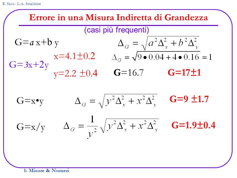 1- Misure & Numeri E. Sassi - L-A- Smaldone Errore in una Misura Indiretta di Grandezza (casi più frequenti) G= a x+ b y G=xy G=x/y G= 3 x+ 2 y x=4.1±