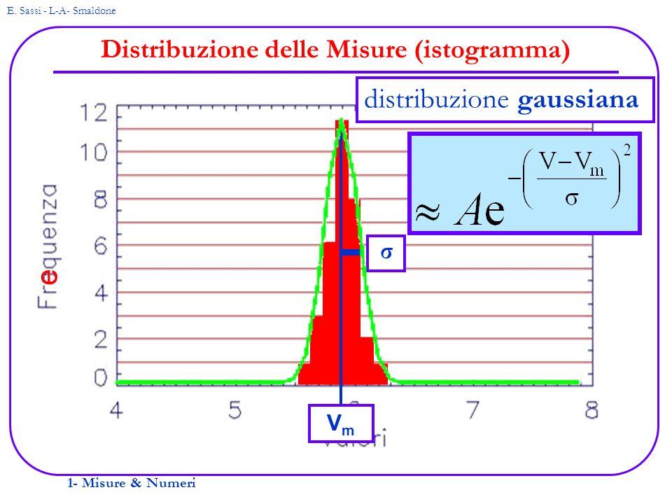1- Misure & Numeri E. Sassi - L-A- Smaldone e Distribuzione delle Misure (istogramma) distribuzione gaussiana VmVm σ