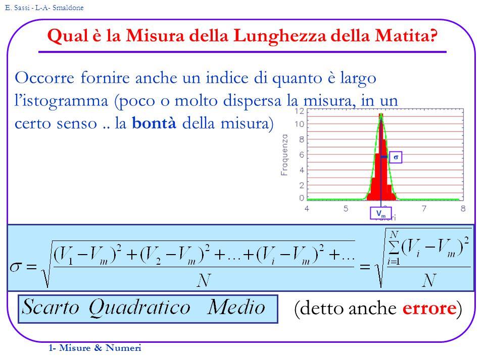 1- Misure & Numeri E. Sassi - L-A- Smaldone Qual è la Misura della Lunghezza della Matita? Occorre fornire anche un indice di quanto è largo listogram