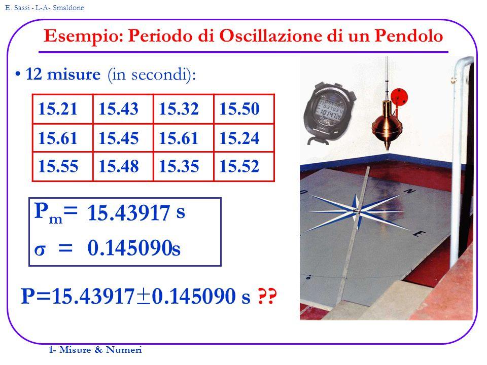 1- Misure & Numeri E. Sassi - L-A- Smaldone Esempio: Periodo di Oscillazione di un Pendolo 12 misure (in secondi): 15.2115.4315.3215.50 15.6115.4515.6