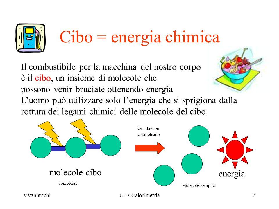 v.vannucchiU.D. Calorimetria2 Cibo = energia chimica Ossidazione catabolismo energia molecole cibo Il combustibile per la macchina del nostro corpo è