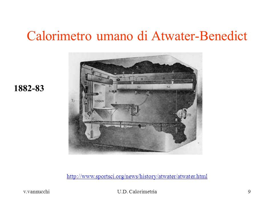 v.vannucchiU.D. Calorimetria9 Calorimetro umano di Atwater-Benedict http://www.sportsci.org/news/history/atwater/atwater.html 1882-83