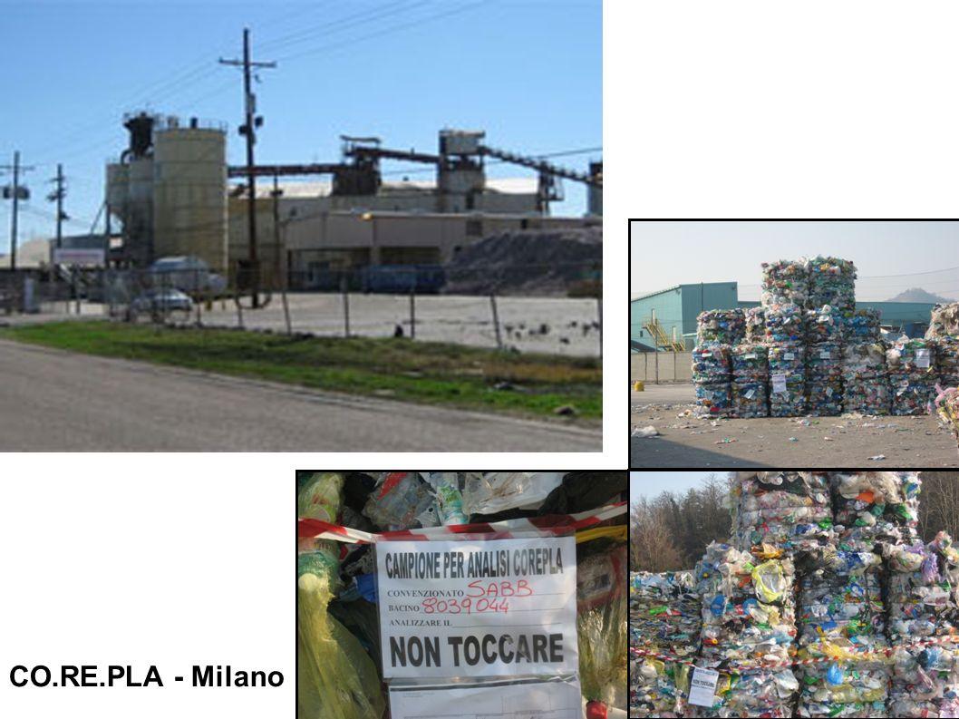CO.RE.PLA - Milano
