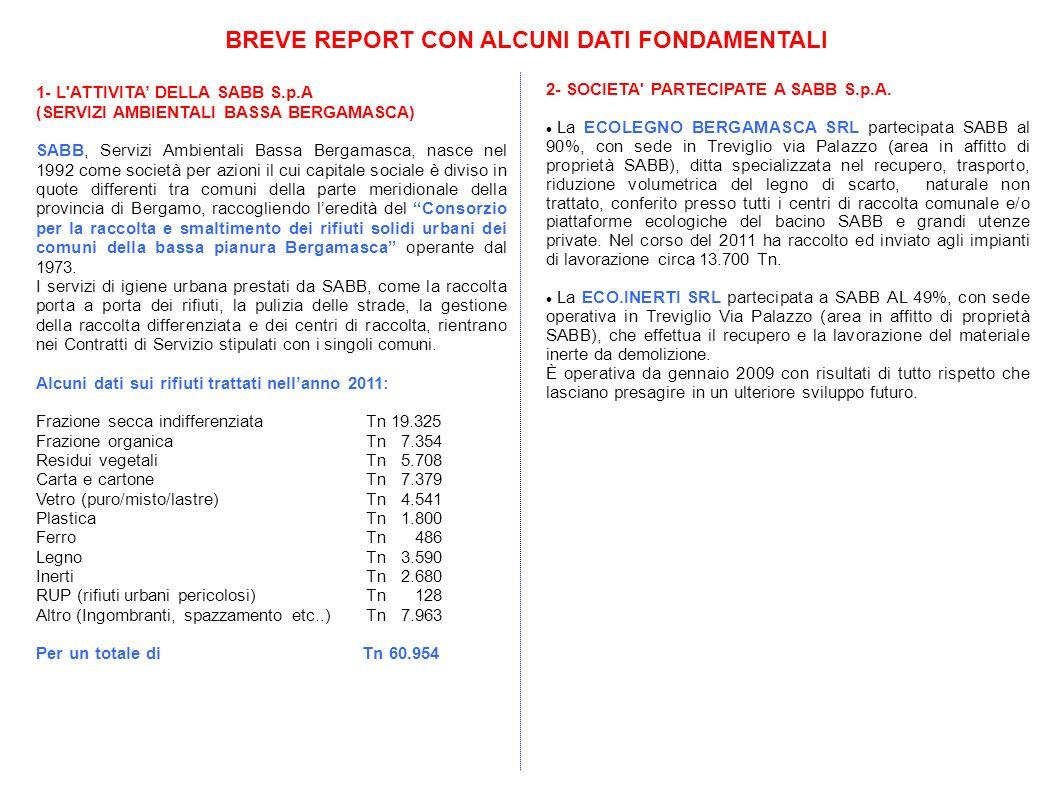 3-IL CONFERIMENTO RAMO DAZIENDA Dal 01 gennaio 2012 la SABB S.p.A.