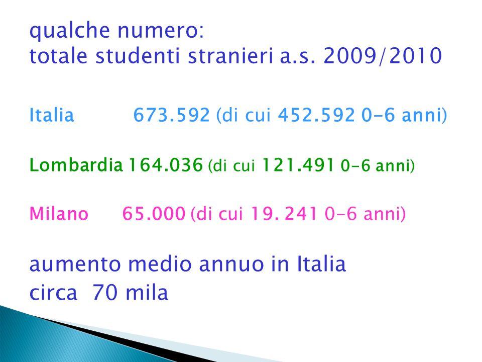 qualche numero: totale studenti stranieri a.s.