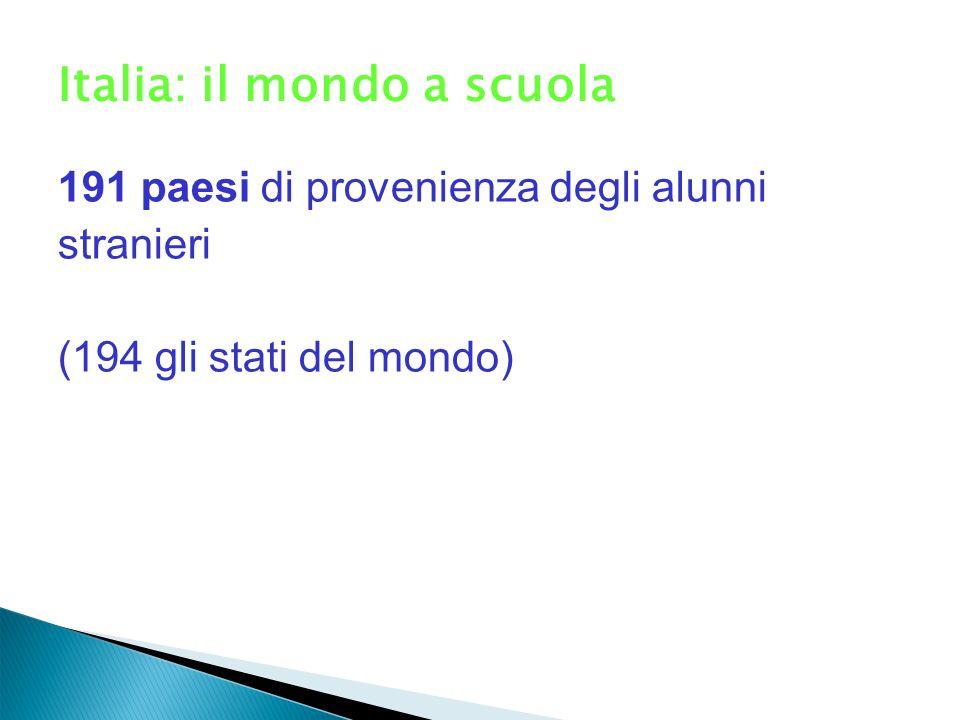 Italia: il mondo a scuola 191 paesi di provenienza degli alunni stranieri (194 gli stati del mondo)