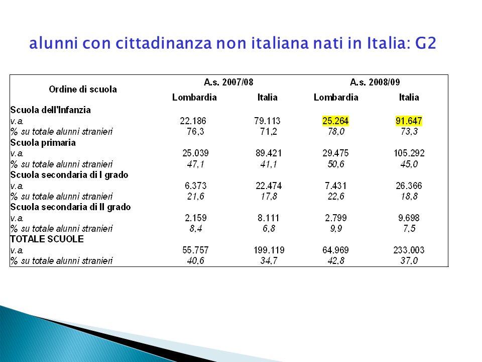 alunni con cittadinanza non italiana nati in Italia: G2
