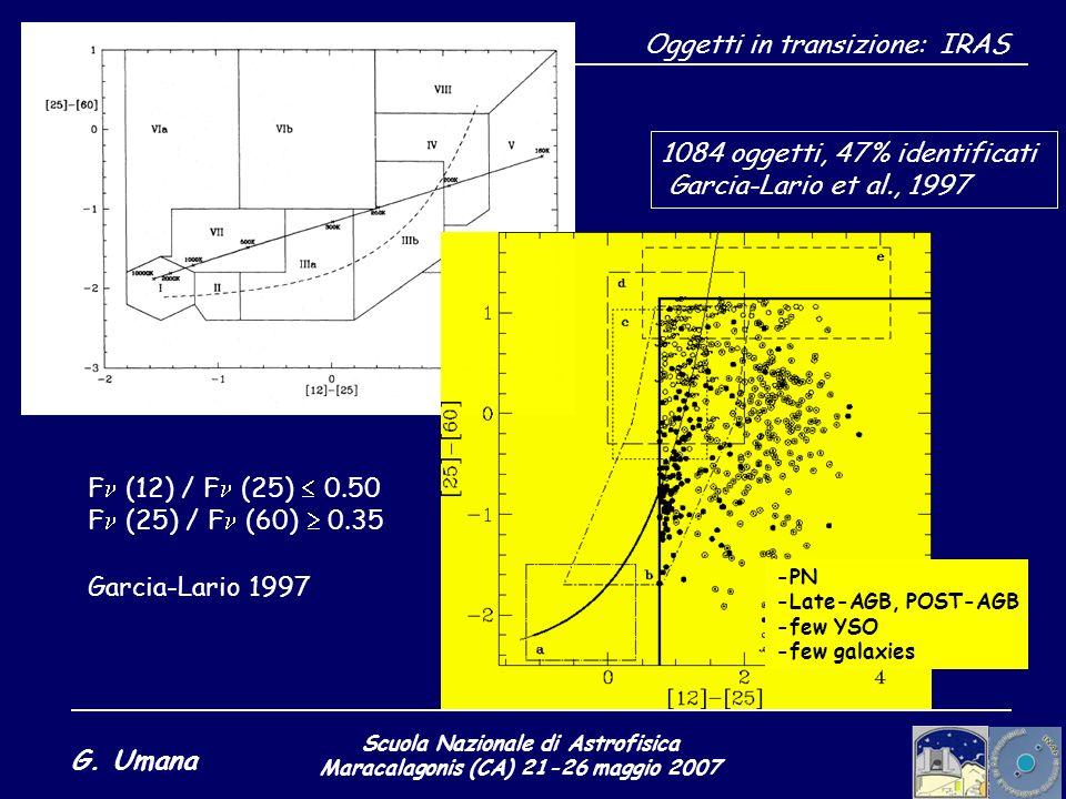 Scuola Nazionale di Astrofisica Maracalagonis (CA) 21-26 maggio 2007 G. Umana Oggetti in transizione: IRAS -PN -Late-AGB, POST-AGB -few YSO -few galax