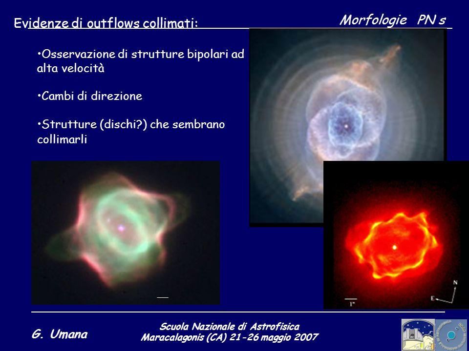 Scuola Nazionale di Astrofisica Maracalagonis (CA) 21-26 maggio 2007 G. Umana Morfologie PN s Evidenze di outflows collimati: Osservazione di struttur