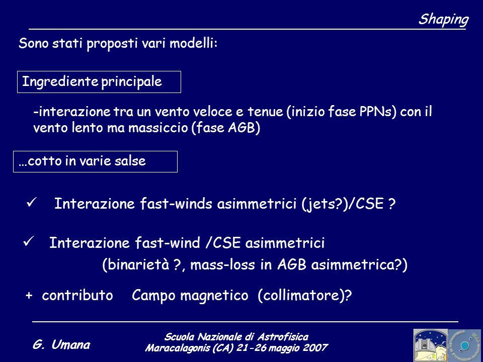 Scuola Nazionale di Astrofisica Maracalagonis (CA) 21-26 maggio 2007 G. Umana Shaping Interazione fast-winds asimmetrici (jets?)/CSE ? Ingrediente pri