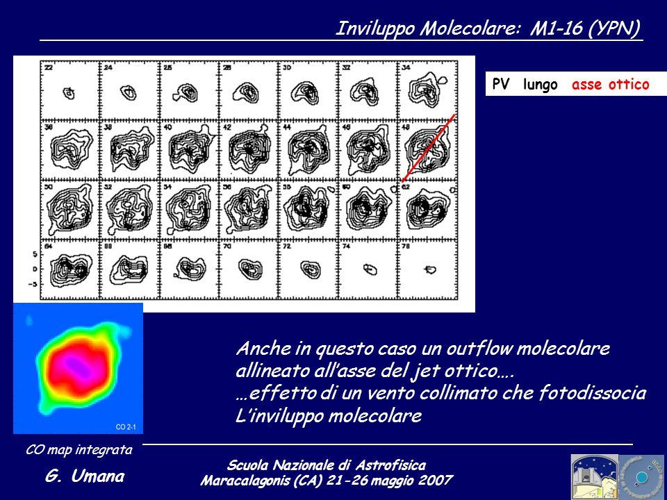 Scuola Nazionale di Astrofisica Maracalagonis (CA) 21-26 maggio 2007 G. Umana Inviluppo Molecolare: M1-16 (YPN) CO map integrata PV lungo asse ottico