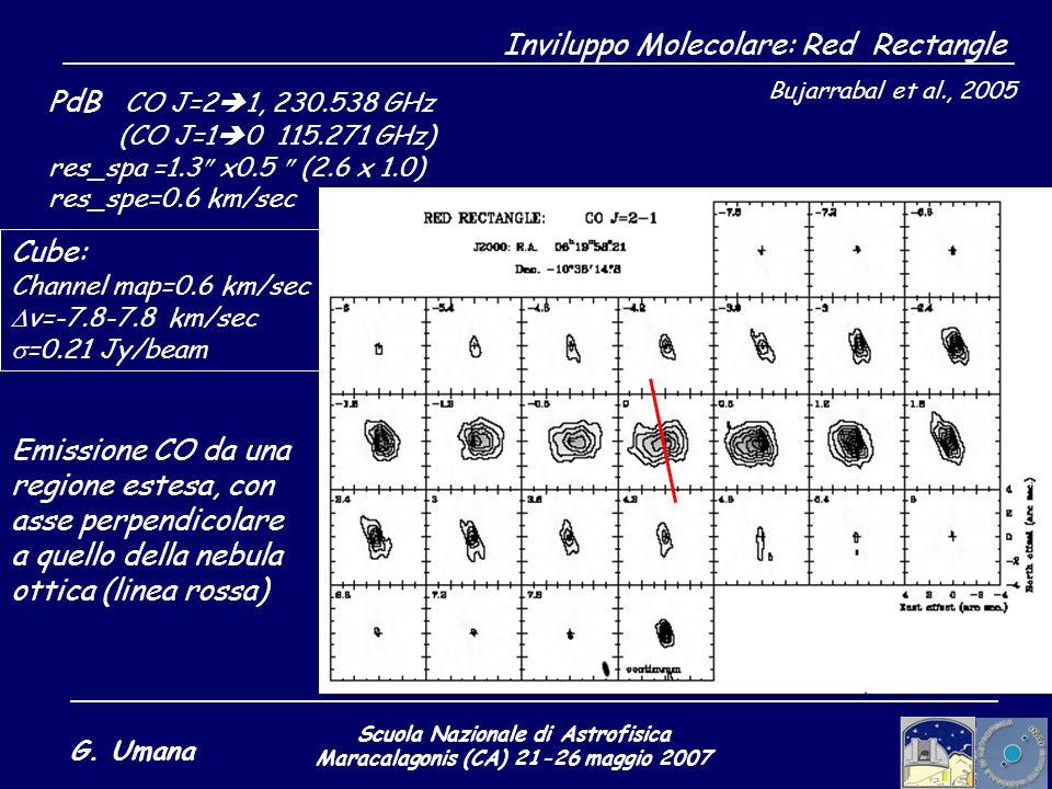 Scuola Nazionale di Astrofisica Maracalagonis (CA) 21-26 maggio 2007 G. Umana Inviluppo Molecolare: Red Rectangle PdB CO J=2 1, 230.538 GHz (CO J=1 0