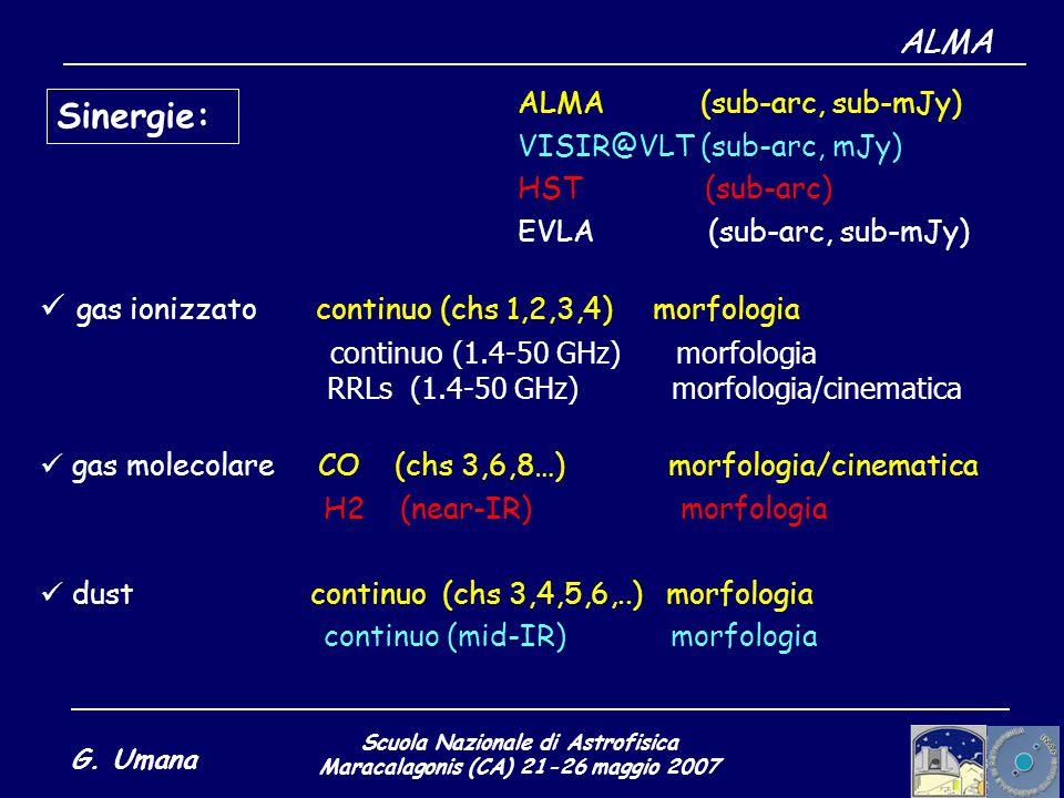 Scuola Nazionale di Astrofisica Maracalagonis (CA) 21-26 maggio 2007 G. Umana ALMA gas ionizzato continuo (chs 1,2,3,4) morfologia continuo (1.4-50 GH