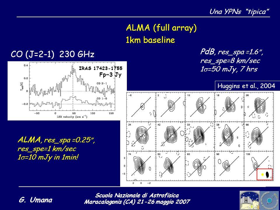 Scuola Nazionale di Astrofisica Maracalagonis (CA) 21-26 maggio 2007 G. Umana Una YPNs tipica CO (J=2-1) 230 GHz ALMA (full array) 1km baseline IRAS 1