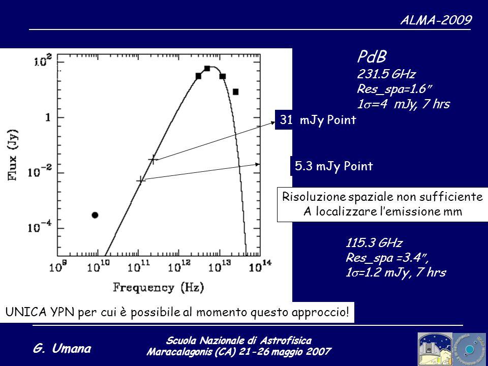 Scuola Nazionale di Astrofisica Maracalagonis (CA) 21-26 maggio 2007 G. Umana ALMA-2009 PdB 231.5 GHz Res_spa=1.6 1 =4 mJy, 7 hrs Huggins et al., 2004