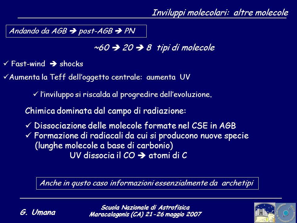 Scuola Nazionale di Astrofisica Maracalagonis (CA) 21-26 maggio 2007 G. Umana Inviluppi molecolari: altre molecole Fast-wind shocks Aumenta la Teff de