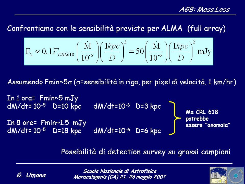 Scuola Nazionale di Astrofisica Maracalagonis (CA) 21-26 maggio 2007 G. Umana AGB: Mass.Loss Confrontiamo con le sensibilità previste per ALMA (full a