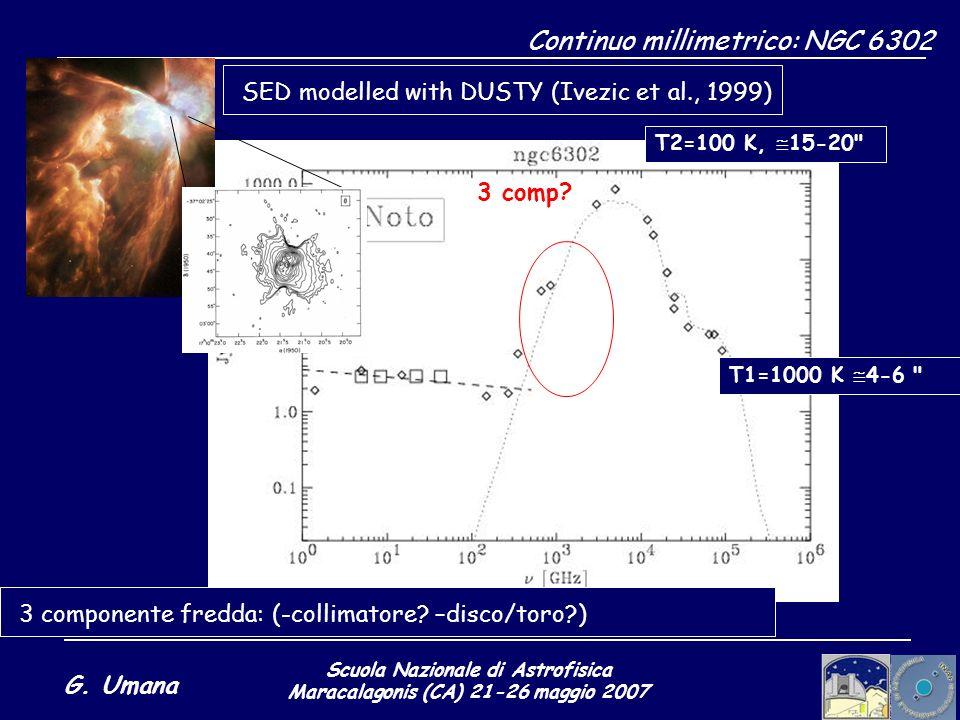 Scuola Nazionale di Astrofisica Maracalagonis (CA) 21-26 maggio 2007 G. Umana Continuo millimetrico: NGC 6302 T1=1000 K 4-6
