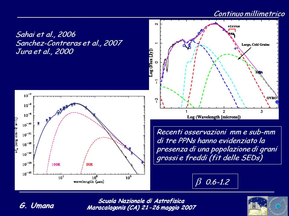 Scuola Nazionale di Astrofisica Maracalagonis (CA) 21-26 maggio 2007 G. Umana Continuo millimetrico Recenti osservazioni mm e sub-mm di tre PPNs hanno